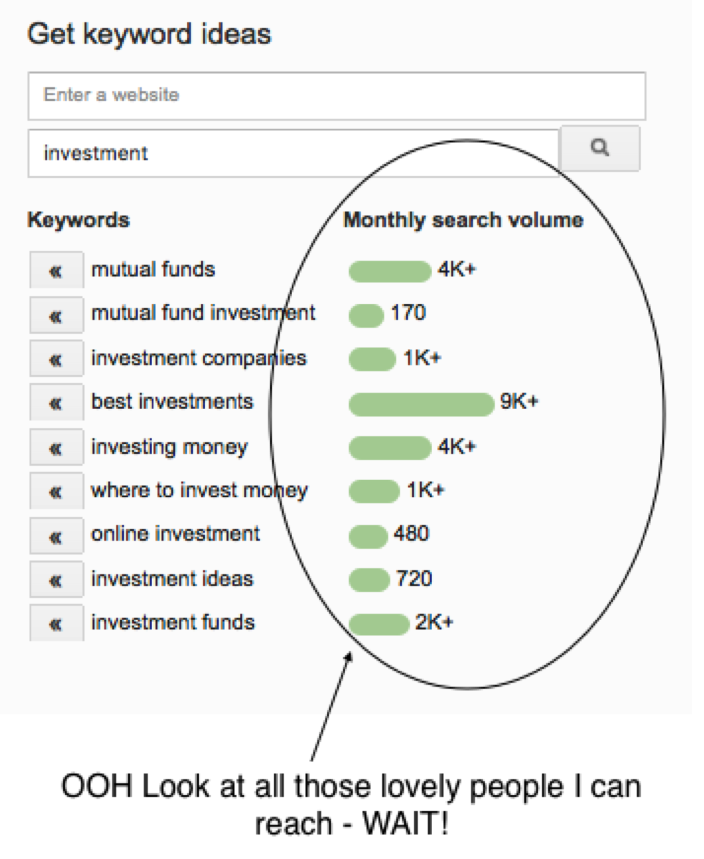 Screenshot of Adwords keyword ideas